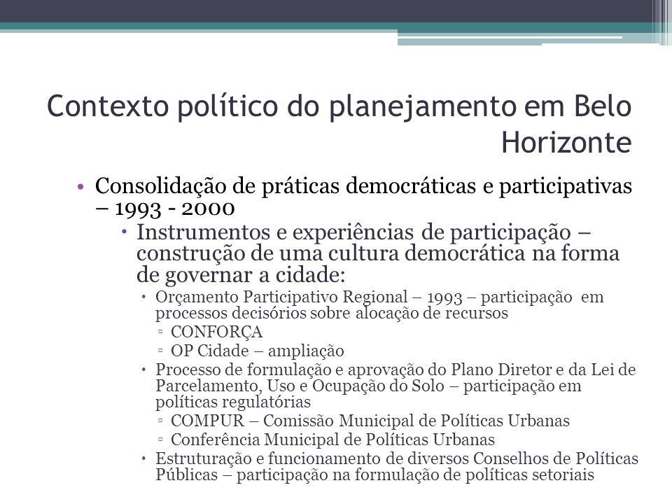 Contexto político do planejamento em Belo Horizonte Consolidação de práticas democráticas e participativas – 1993 - 2000 Instrumentos e experiências d