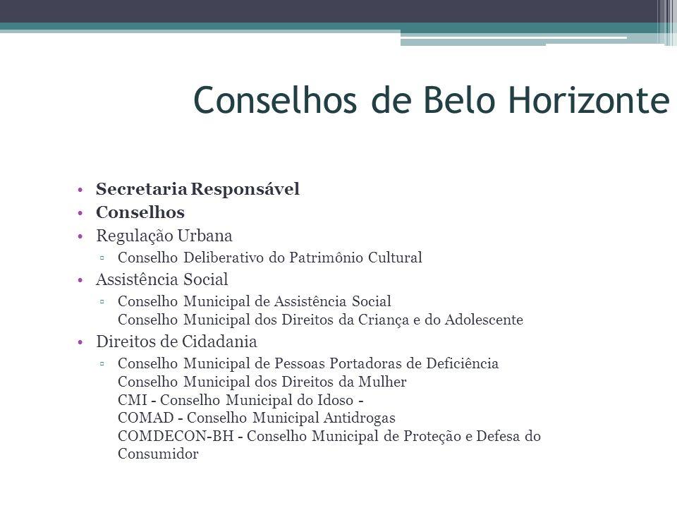 Conselhos de Belo Horizonte Secretaria Responsável Conselhos Regulação Urbana Conselho Deliberativo do Patrimônio Cultural Assistência Social Conselho
