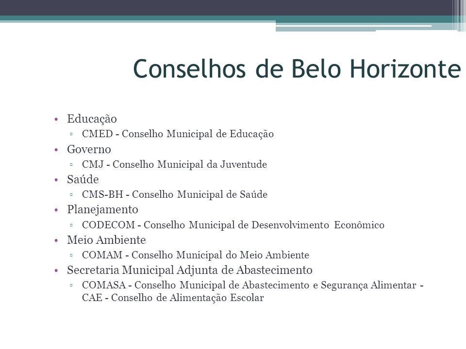 Educação CMED - Conselho Municipal de Educação Governo CMJ - Conselho Municipal da Juventude Saúde CMS-BH - Conselho Municipal de Saúde Planejamento C