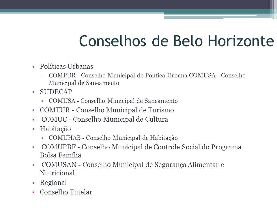Políticas Urbanas COMPUR - Conselho Municipal de Política Urbana COMUSA - Conselho Municipal de Saneamento SUDECAP COMUSA - Conselho Municipal de Sane