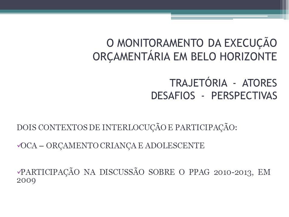 O MONITORAMENTO DA EXECUÇÃO ORÇAMENTÁRIA EM BELO HORIZONTE TRAJETÓRIA - ATORES DESAFIOS - PERSPECTIVAS DOIS CONTEXTOS DE INTERLOCUÇÃO E PARTICIPAÇÃO: