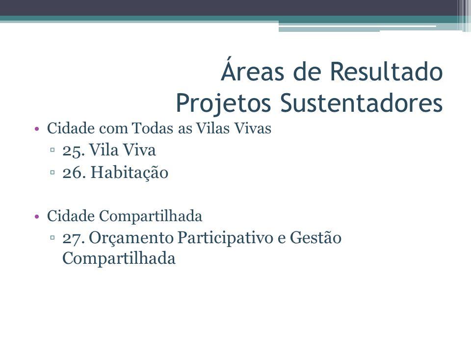 Áreas de Resultado Projetos Sustentadores Cidade com Todas as Vilas Vivas 25. Vila Viva 26. Habitação Cidade Compartilhada 27. Orçamento Participativo