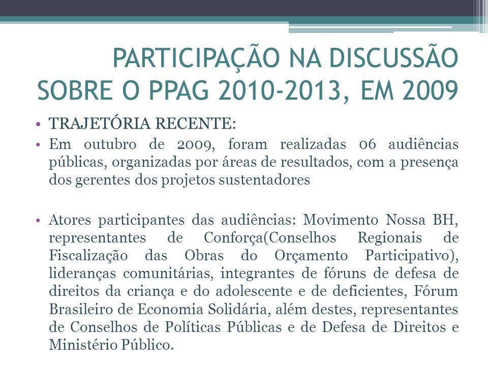 PARTICIPAÇÃO NA DISCUSSÃO SOBRE O PPAG 2010-2013, EM 2009 TRAJETÓRIA RECENTE: Em outubro de 2009, foram realizadas 06 audiências públicas, organizadas