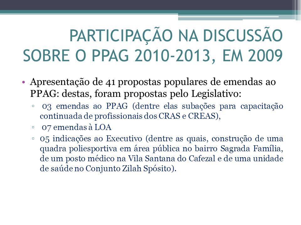 PARTICIPAÇÃO NA DISCUSSÃO SOBRE O PPAG 2010-2013, EM 2009 Apresentação de 41 propostas populares de emendas ao PPAG: destas, foram propostas pelo Legi
