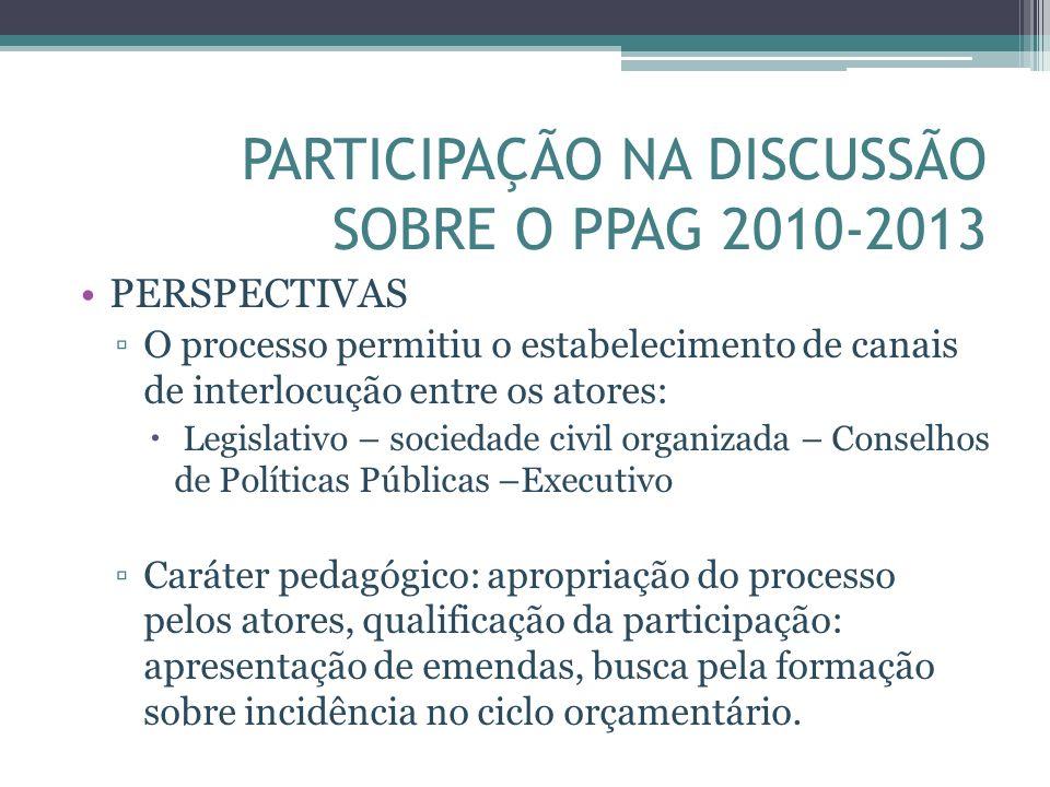 PARTICIPAÇÃO NA DISCUSSÃO SOBRE O PPAG 2010-2013 PERSPECTIVAS O processo permitiu o estabelecimento de canais de interlocução entre os atores: Legisla