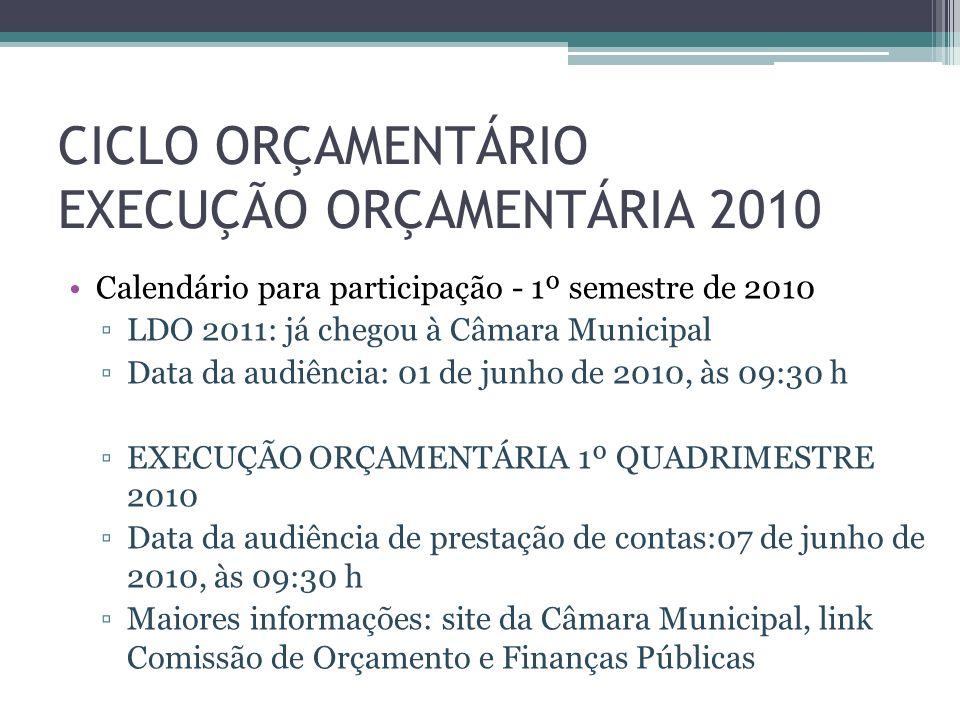CICLO ORÇAMENTÁRIO EXECUÇÃO ORÇAMENTÁRIA 2010 Calendário para participação - 1º semestre de 2010 LDO 2011: já chegou à Câmara Municipal Data da audiên