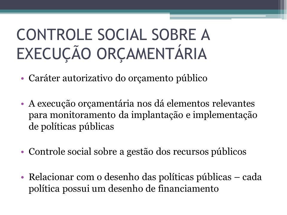 CONTROLE SOCIAL SOBRE A EXECUÇÃO ORÇAMENTÁRIA Caráter autorizativo do orçamento público A execução orçamentária nos dá elementos relevantes para monit