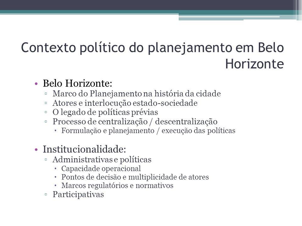 Contexto político do planejamento em Belo Horizonte Consolidação de práticas democráticas e participativas – década de 1990 A administração da cidade passa a envolver instâncias de participação popular Inovação de procedimentos e práticas político- institucionais que incorporaram diferentes setores nos processos de decisão