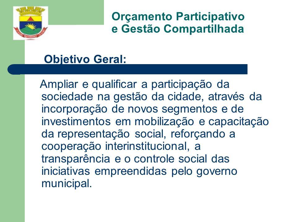 Orçamento Participativo e Gestão Compartilhada Ampliar e qualificar a participação da sociedade na gestão da cidade, através da incorporação de novos