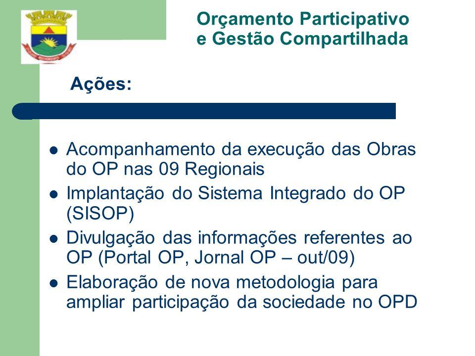 Orçamento Participativo e Gestão Compartilhada Acompanhamento da execução das Obras do OP nas 09 Regionais Implantação do Sistema Integrado do OP (SIS