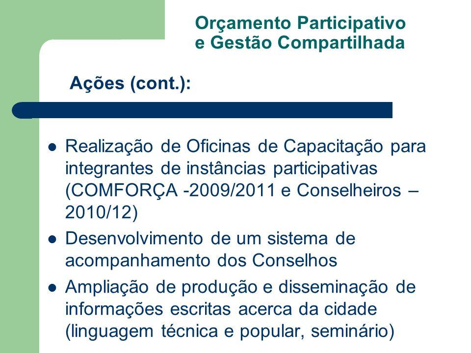 Orçamento Participativo e Gestão Compartilhada Realização de Fóruns Regionais Anuais de Planejamento Realização de encontros intersetoriais para aprofundar discussão sobre gestão participativa Ações (cont.):