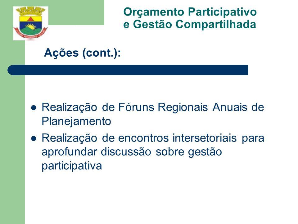 Orçamento Participativo e Gestão Compartilhada Realização de Fóruns Regionais Anuais de Planejamento Realização de encontros intersetoriais para aprof