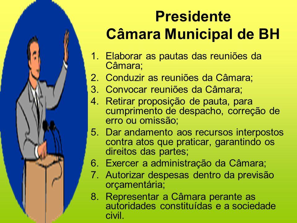 Presidente Câmara Municipal de BH 1.Elaborar as pautas das reuniões da Câmara; 2.Conduzir as reuniões da Câmara; 3.Convocar reuniões da Câmara; 4.Reti