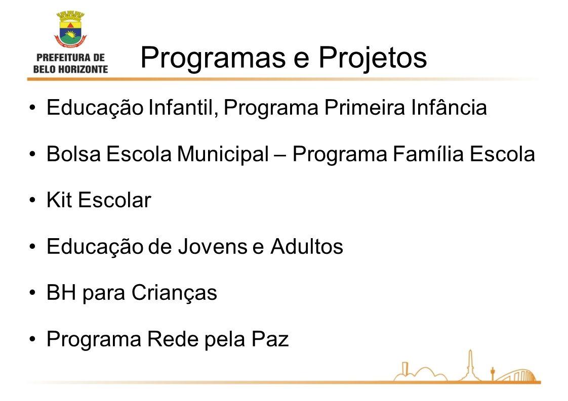Programas e Projetos Educação Infantil, Programa Primeira Infância Bolsa Escola Municipal – Programa Família Escola Kit Escolar Educação de Jovens e A