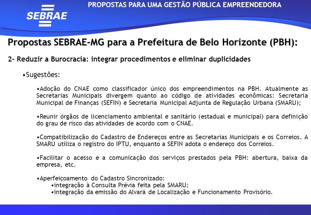 Propostas SEBRAE-MG para a Prefeitura de Belo Horizonte (PBH): 3- Redução da Informalidade: Sugestões: A PBH pode estudar a isenção ou redução de taxas no primeiro ano de constituição da MPE: Taxa de Alvará; Taxa de Fiscalização, Localização e Funcionamento.