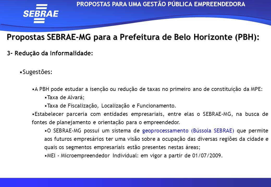 Propostas SEBRAE-MG para a Prefeitura de Belo Horizonte (PBH): 4- Facilitar o acesso ao crédito e aos serviços financeiros: Sugestões: A PBH pode estimular a criação de sistemas alternativos de garantia de crédito como, por exemplo, as Sociedades de Garantia de Crédito; A PBH pode apoiar diretamente ou por meio de parcerias programas de micro-finanças.