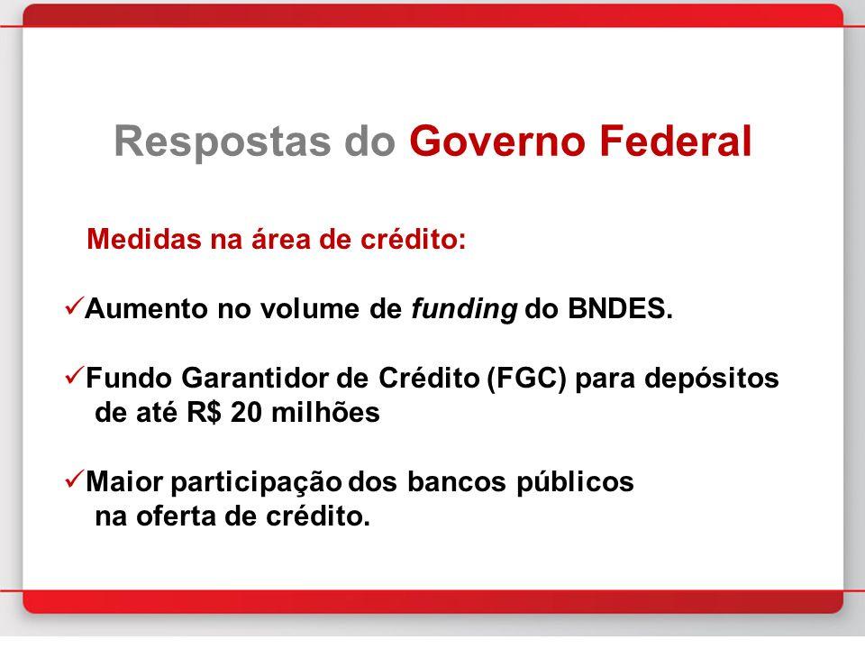 Medidas na área de crédito: Aumento no volume de funding do BNDES.