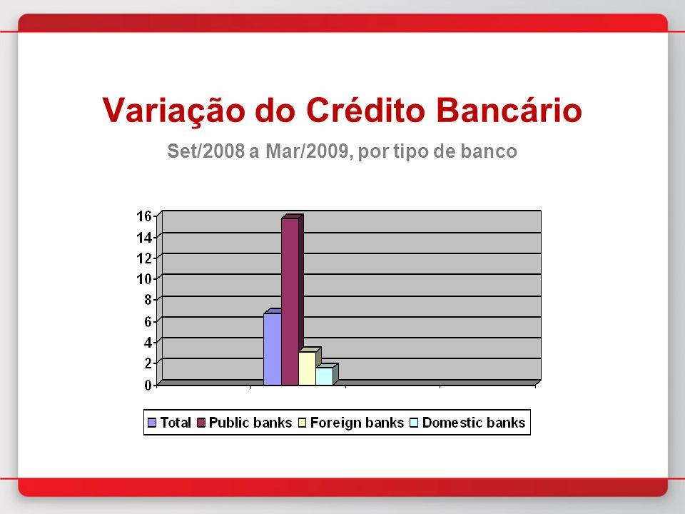 Variação do Crédito Bancário Set/2008 a Mar/2009, por tipo de banco