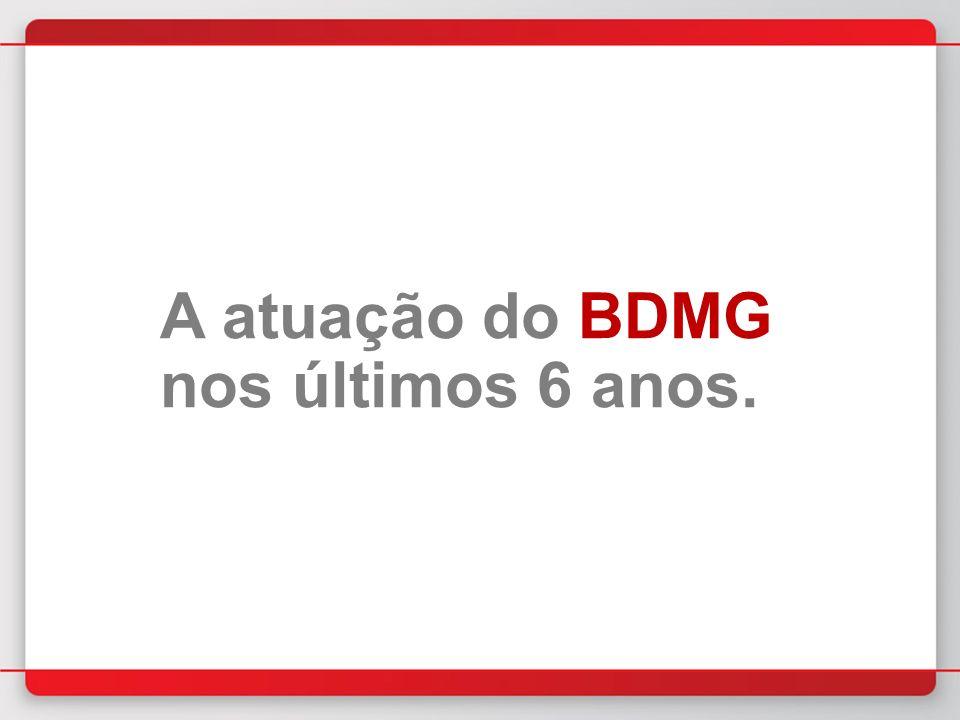 A atuação do BDMG nos últimos 6 anos.