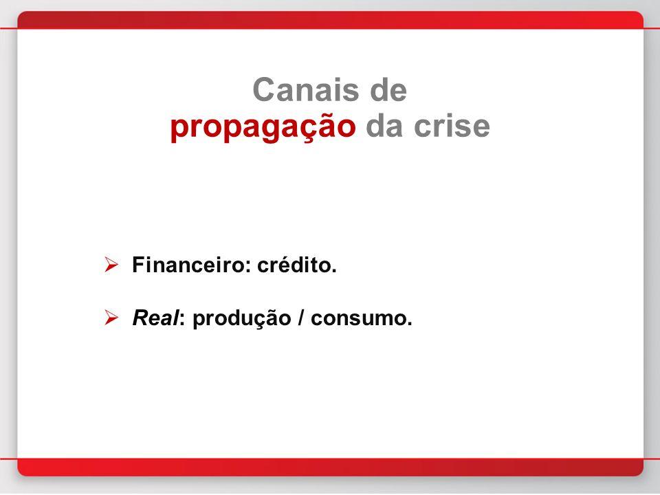 Canais de propagação da crise Financeiro: crédito. Real: produção / consumo.