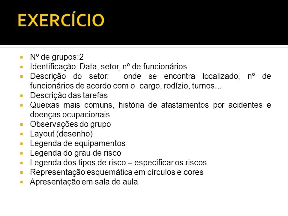 Nº de grupos:2 Identificação: Data, setor, nº de funcionários Descrição do setor: onde se encontra localizado, nº de funcionários de acordo com o carg