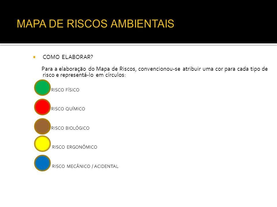 COMO ELABORAR? Para a elaboração do Mapa de Riscos, convencionou-se atribuir uma cor para cada tipo de risco e representá-lo em círculos: RISCO FÍSICO