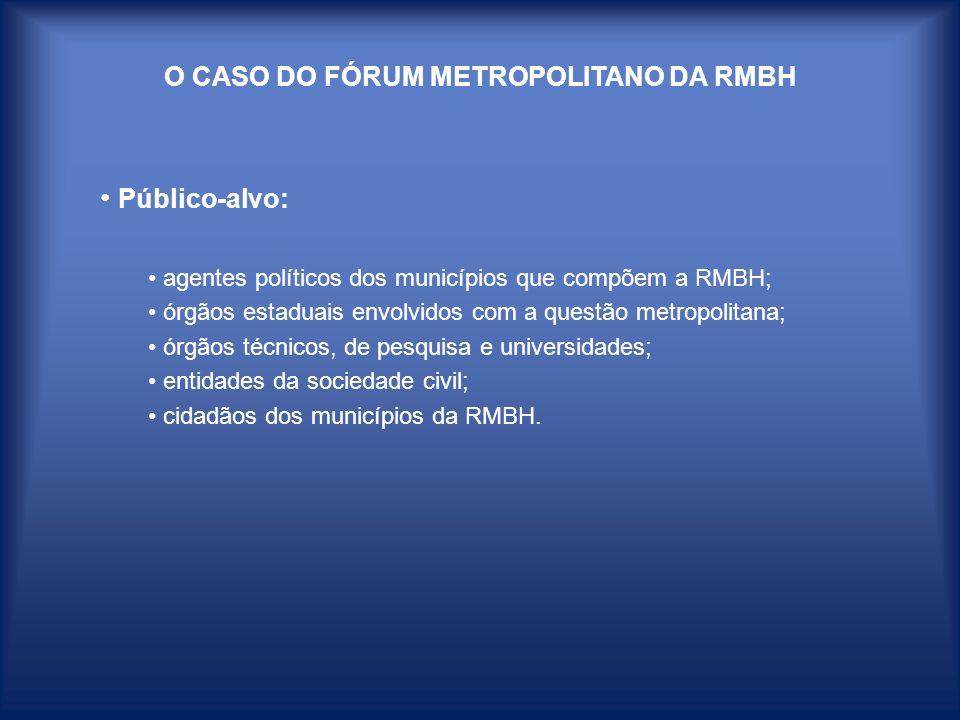 O CASO DO FÓRUM METROPOLITANO DA RMBH Público-alvo: agentes políticos dos municípios que compõem a RMBH; órgãos estaduais envolvidos com a questão met