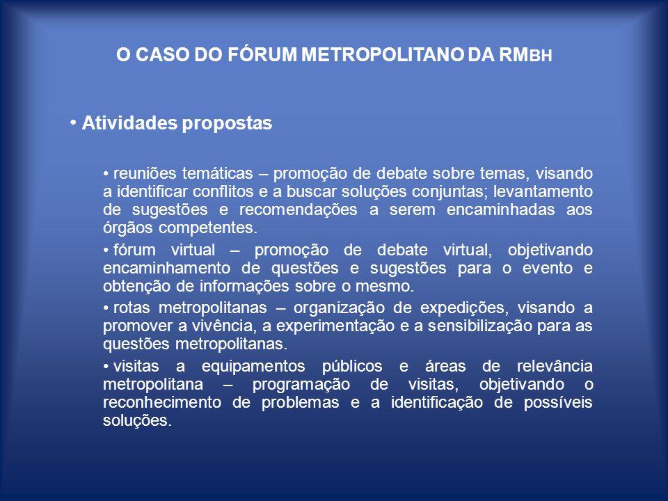 O CASO DO FÓRUM METROPOLITANO DA RM BH Atividades propostas reuniões temáticas – promoção de debate sobre temas, visando a identificar conflitos e a b