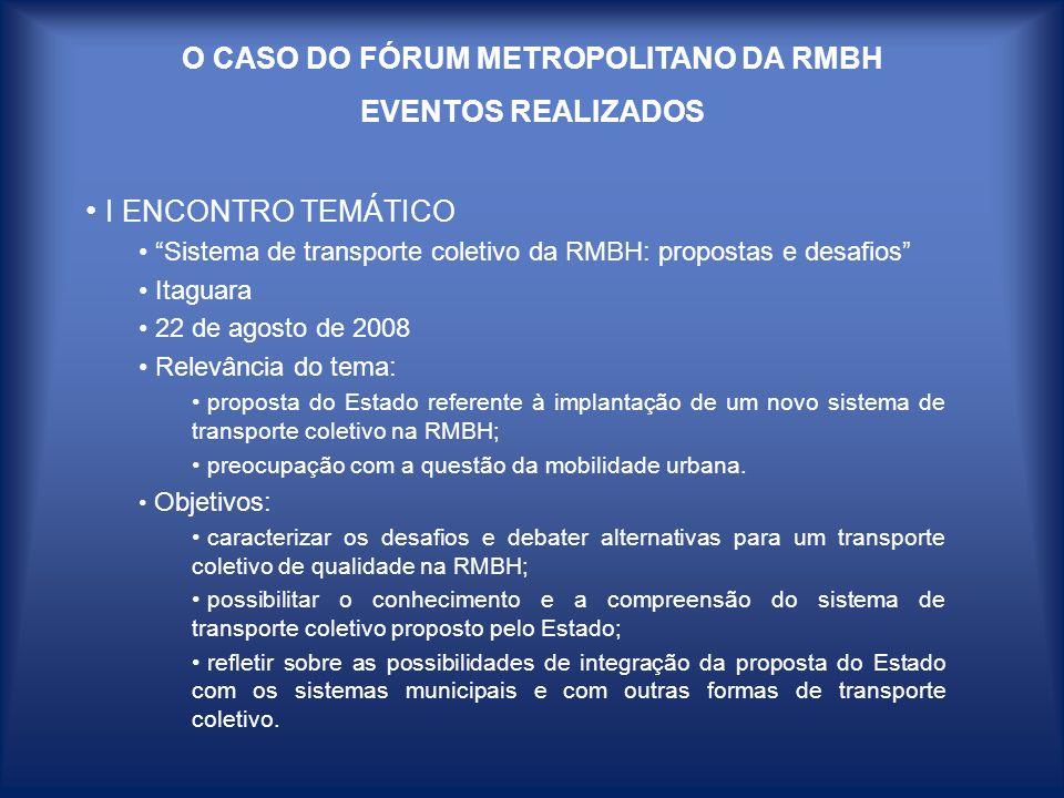 O CASO DO FÓRUM METROPOLITANO DA RMBH EVENTOS REALIZADOS I ENCONTRO TEMÁTICO Sistema de transporte coletivo da RMBH: propostas e desafios Itaguara 22