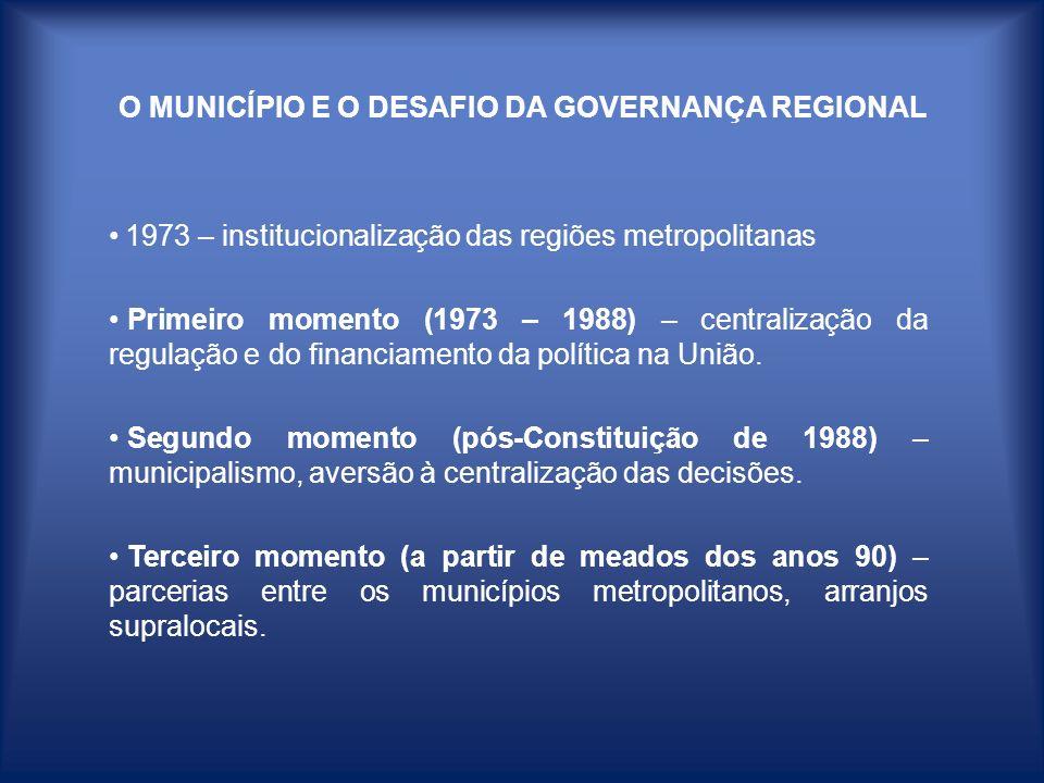 O MUNICÍPIO E O DESAFIO DA GOVERNANÇA REGIONAL Final de 2004 – alteração à Constituição do Estado (novo formato institucional: Assembléia Metropolitana, Conselho Deliberativo de Desenvolvimento Metropolitano e Agência de Desenvolvimento).