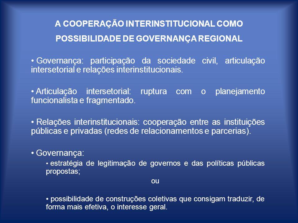 A COOPERAÇÃO INTERINSTITUCIONAL COMO POSSIBILIDADE DE GOVERNANÇA REGIONAL Governança: participação da sociedade civil, articulação intersetorial e rel
