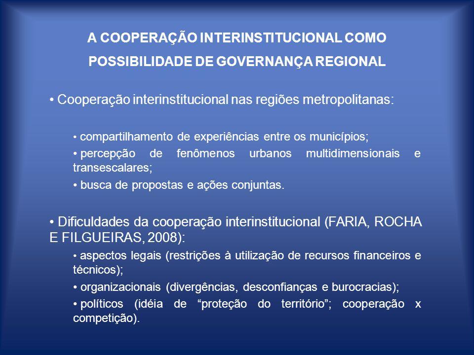 A COOPERAÇÃO INTERINSTITUCIONAL COMO POSSIBILIDADE DE GOVERNANÇA REGIONAL Cooperação interinstitucional nas regiões metropolitanas: compartilhamento d