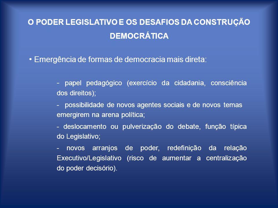 O PODER LEGISLATIVO E OS DESAFIOS DA CONSTRUÇÃO DEMOCRÁTICA Emergência de formas de democracia mais direta: - papel pedagógico (exercício da cidadania
