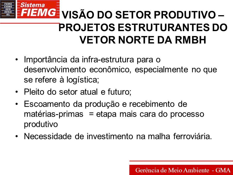 Gerência de Meio Ambiente - GMA CUIDADOS NECESSÁRIOS (SUGESTÕES) 1.