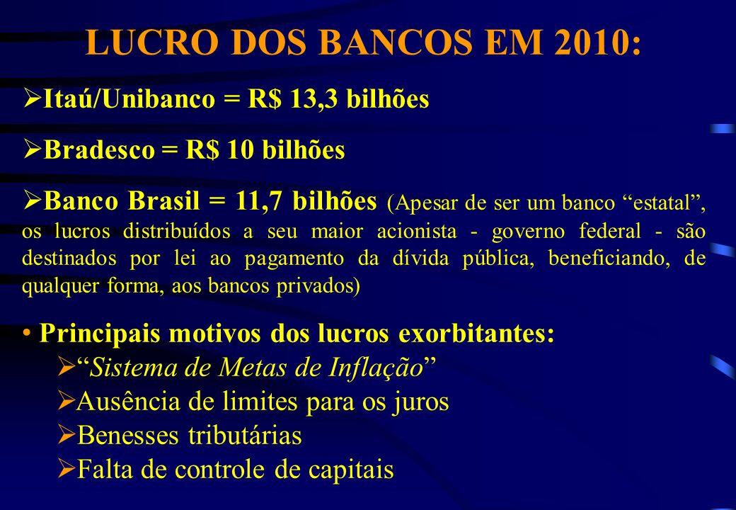 LUCRO DOS BANCOS EM 2010: Itaú/Unibanco = R$ 13,3 bilhões Bradesco = R$ 10 bilhões Banco Brasil = 11,7 bilhões (Apesar de ser um banco estatal, os lucros distribuídos a seu maior acionista - governo federal - são destinados por lei ao pagamento da dívida pública, beneficiando, de qualquer forma, aos bancos privados) Principais motivos dos lucros exorbitantes: Sistema de Metas de Inflação Ausência de limites para os juros Benesses tributárias Falta de controle de capitais
