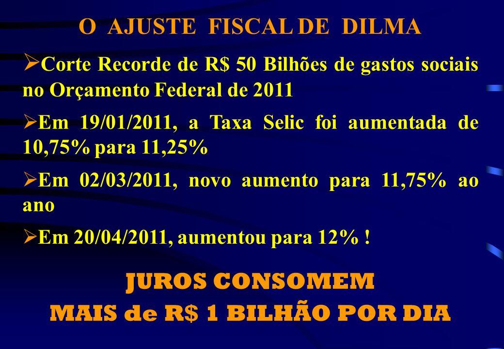 O AJUSTE FISCAL DE DILMA Corte Recorde de R$ 50 Bilhões de gastos sociais no Orçamento Federal de 2011 Em 19/01/2011, a Taxa Selic foi aumentada de 10,75% para 11,25% Em 02/03/2011, novo aumento para 11,75% ao ano Em 20/04/2011, aumentou para 12% .