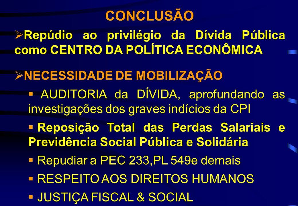 CONCLUSÃO Repúdio ao privilégio da Dívida Pública como CENTRO DA POLÍTICA ECONÔMICA NECESSIDADE DE MOBILIZAÇÃO AUDITORIA da DÍVIDA, aprofundando as investigações dos graves indícios da CPI Reposição Total das Perdas Salariais e Previdência Social Pública e Solidária Repudiar a PEC 233,PL 549e demais RESPEITO AOS DIREITOS HUMANOS JUSTIÇA FISCAL & SOCIAL