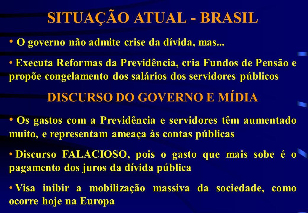 SITUAÇÃO ATUAL - BRASIL O governo não admite crise da dívida, mas...