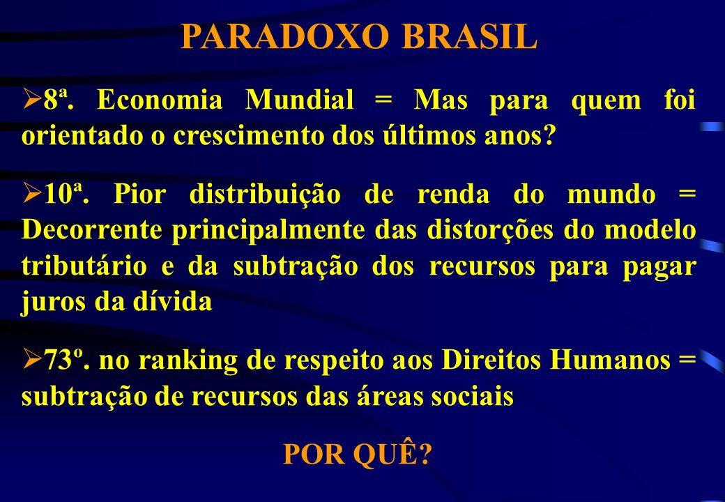 PARADOXO BRASIL 8ª.Economia Mundial = Mas para quem foi orientado o crescimento dos últimos anos.