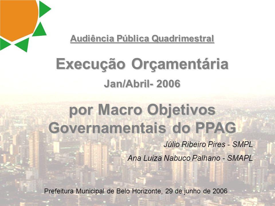Audiência Pública Quadrimestral Execução Orçamentária Jan/Abril- 2006 por Macro Objetivos Governamentais do PPAG Júlio Ribeiro Pires - SMPL Ana Luiza