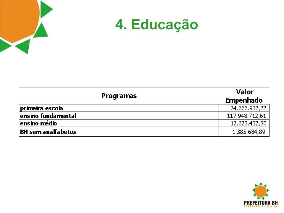 4. Educação