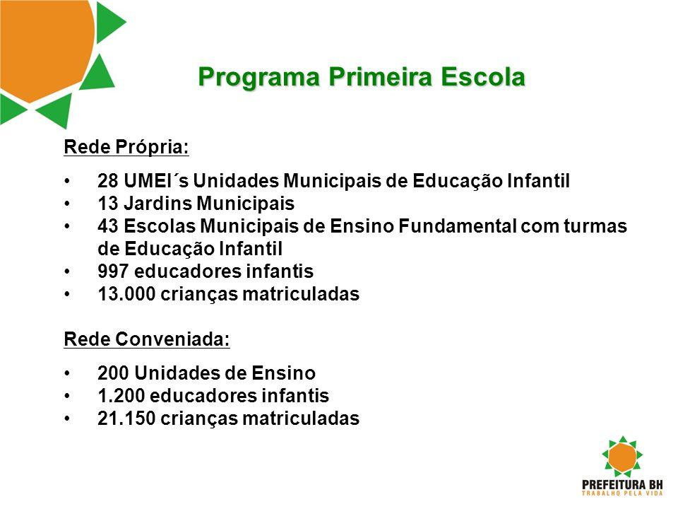 Programa Primeira Escola Rede Própria: 28 UMEI´s Unidades Municipais de Educação Infantil 13 Jardins Municipais 43 Escolas Municipais de Ensino Fundam