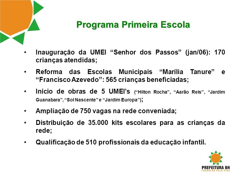 Programa Primeira Escola Inauguração da UMEI Senhor dos Passos (jan/06): 170 crianças atendidas; Reforma das Escolas Municipais Marília Tanure e Franc