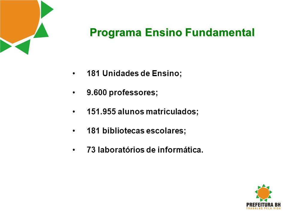 Programa Ensino Fundamental 181 Unidades de Ensino; 9.600 professores; 151.955 alunos matriculados; 181 bibliotecas escolares; 73 laboratórios de info