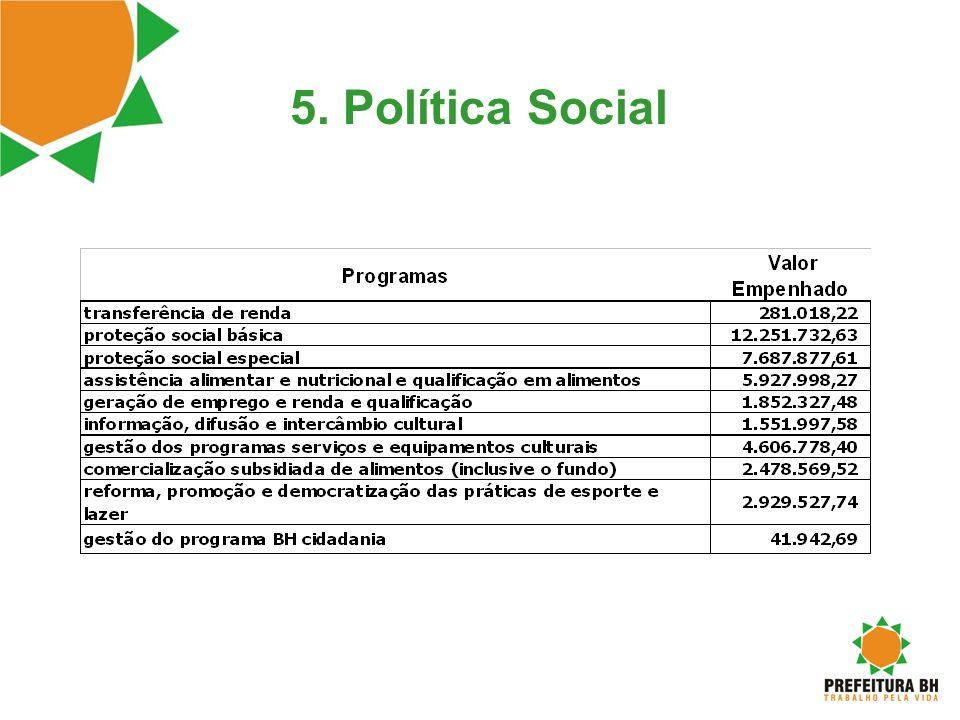 5. Política Social