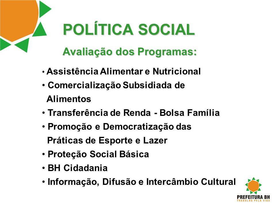 POLÍTICA SOCIAL Avaliação dos Programas: Assistência Alimentar e Nutricional Comercialização Subsidiada de Alimentos Transferência de Renda - Bolsa Fa