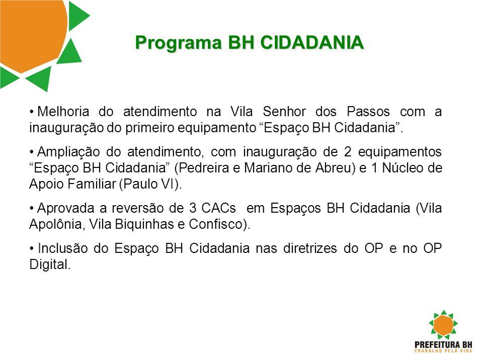 Programa BH CIDADANIA Melhoria do atendimento na Vila Senhor dos Passos com a inauguração do primeiro equipamento Espaço BH Cidadania. Ampliação do at