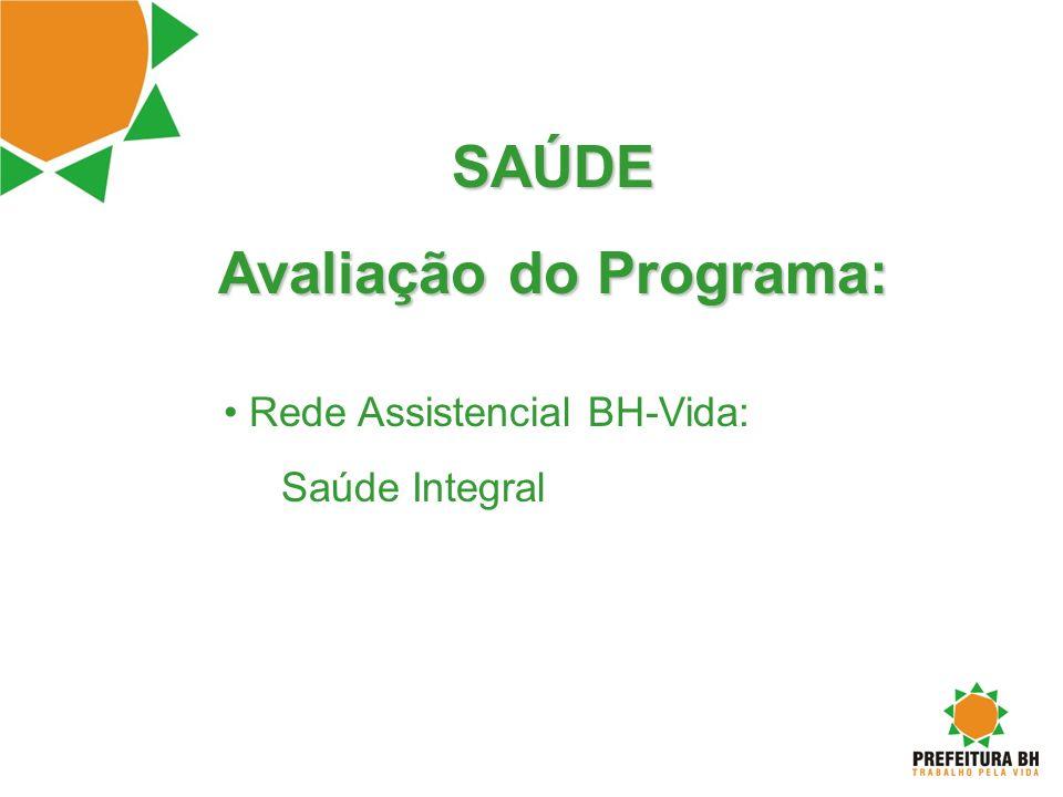 SAÚDE Avaliação do Programa: Rede Assistencial BH-Vida: Saúde Integral