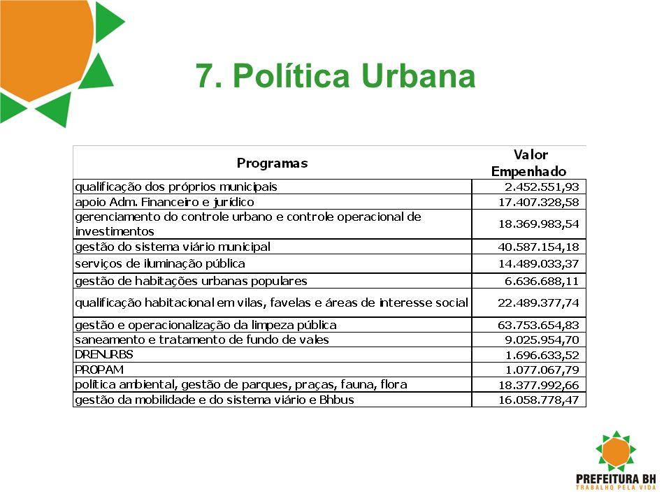 7. Política Urbana