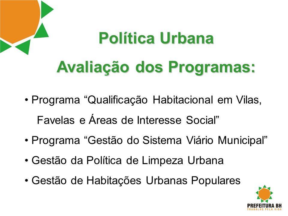Política Urbana Avaliação dos Programas: Programa Qualificação Habitacional em Vilas, Favelas e Áreas de Interesse Social Programa Gestão do Sistema V